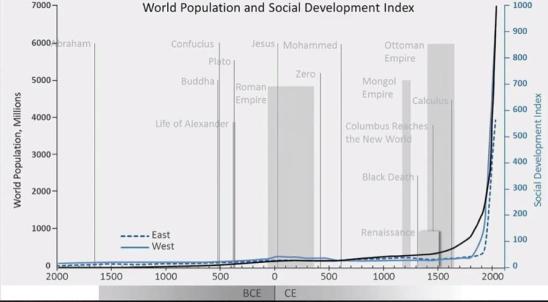 social development index.png